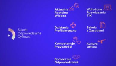 """Projekt """"Szkoła Odpowiedzialna Cyfrowo"""""""